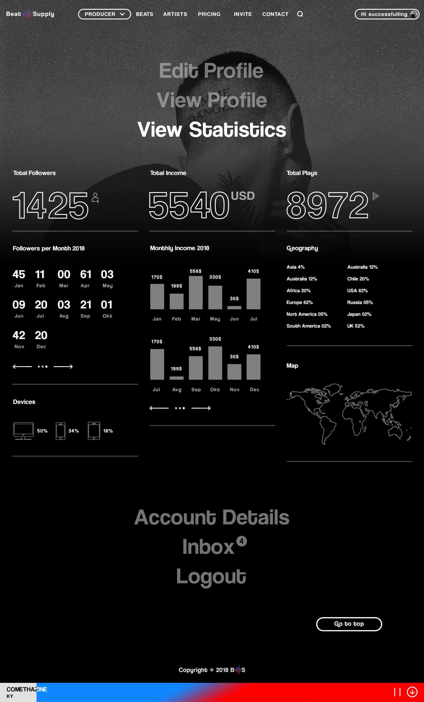 ProducerProfile-Statistics1.2